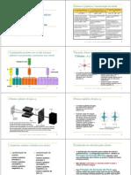 FQA_10Q_U1_Configurações electrónicas