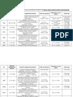 04-Beton&BetonArmat&BetonPrecomprimat