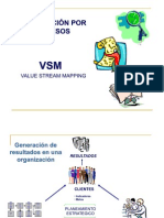 VSM Optimización de Procesos