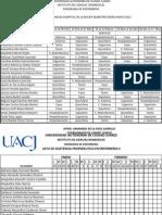 lista de prope 2012