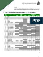 460_(Microsoft Word - Peraturan an Kejohanan Balapan Dan Padang MS
