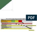 Time Schedule PKM