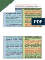 Cir 017-12 Bis Borrador Folleto Explicativo II AENC