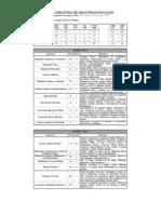 Plan d Estudios_maqnavales