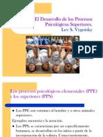 Desarrollo de Los Procesos Psicol Superiores_Vygotski