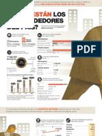 Investigación sobre los emprendedores en el Perú