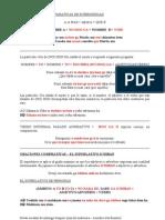 JBP2 Lección 1
