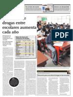 Consumo de drogas entre escolares aumenta cada año
