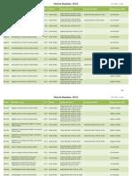 2012.1-oferta_disicplinas