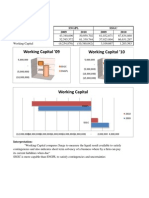 FA Excel