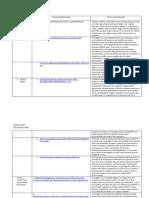 Preguntas claves para la evaluación de una página web