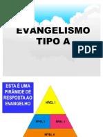 Diagrama de Evangelismo Explicado