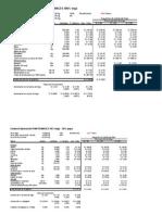 Costos de Panes Con Proyecciones