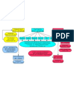 Struktur Moodle Schulabschlüsse