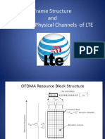 Frame Structure of LTE