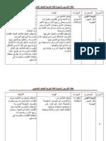 RPH Bahasa Arab Tahun 5 2012