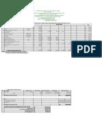 Proyeksi Investasi Jabon Pt.ppa Green (Revised)