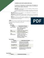 PRINCIPALES EMPRESAS DE MENSAJERÍA PRIVADA.