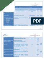 Plano Ativ. 2011.12 Sede PDF