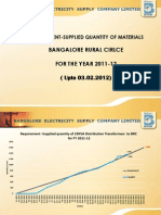 Requirement- Supply of Line materials to Bangalore RURAL Circle for FY 11-12 till 03.02.12