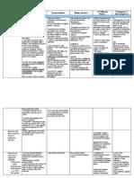 Tabela Prof Outros Anticoagulantes Para Alem Do AAS