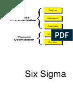 Cópia de Six Sigma Template Kit