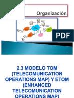 Organización_AdmonRedes_2_3