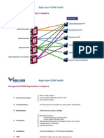 FCOM Toolkit