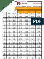 Tabela Peso Teorico Chapas
