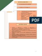 Secuencias Ciencias III Bloque I 1.1 Alumno