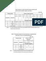General Tolerance - IsO 2768-mH (DIN 7168) (JIS B 0419)