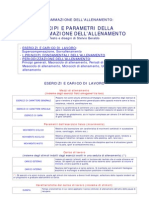 PRINCIPI_PARAMETRI_ALLENAMENTO
