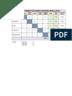 DATA Matriks Skala Upah - Matriks Bobot