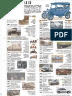 Ford, Modelo T