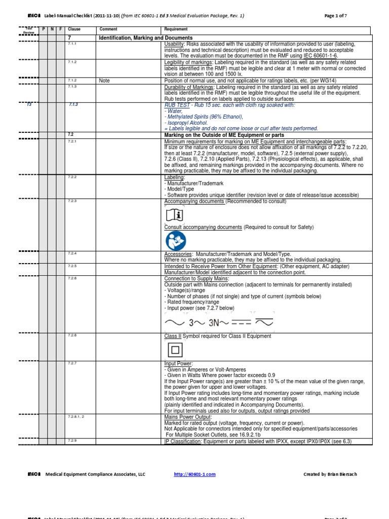 Meca 60601 1 ed3 label manual checklist fuse electrical mains meca 60601 1 ed3 label manual checklist fuse electrical mains electricity biocorpaavc Choice Image