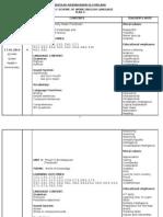 47369269 Yearly Scheme of Work Year 6 (1)