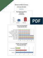 estatística Biblioteca da EB1_período1