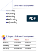 5 Stages of Group Development, Norms (Tuckman)