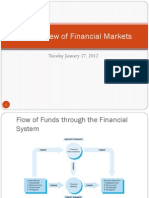 An Overview of Financial Markets