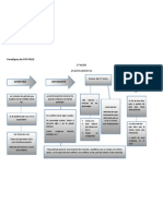 Paradigma de SYD FIELD