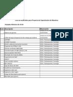 Lista de Materiales Capacitación EP