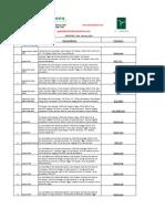 February Inventory List