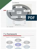 Change Model (2)