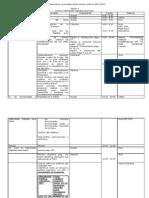 Carta Descriptiva Curso Basico de Formacion Continua 2011[1]