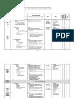 Rancangan Pelajaran Tahunan Dan Kontrak Latihan Murid Ert Ting.5