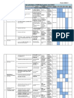 Plan anual / 2012 / tabel / ADR Nord