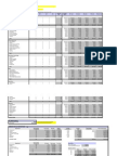 Headcount and Payroll Planning Model