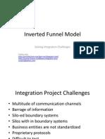 Inverted Funnel Model