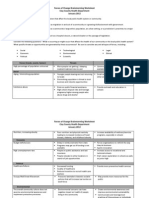 Forces of Change - Brainstorming Worksheet