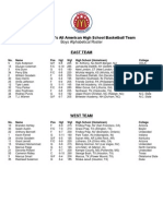 2012 Team Rosters